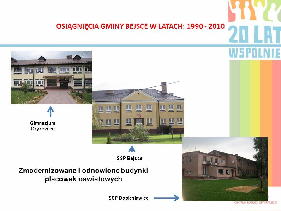 OSIĄGNIĘCIA GMINY BEJSCE W LATACH: 1990 - 2010 Zmodernizowane i odnowione budynki placówek oświatowych Gimnazjum Czyżowice SSP Bejsce SSP Dobiesławice