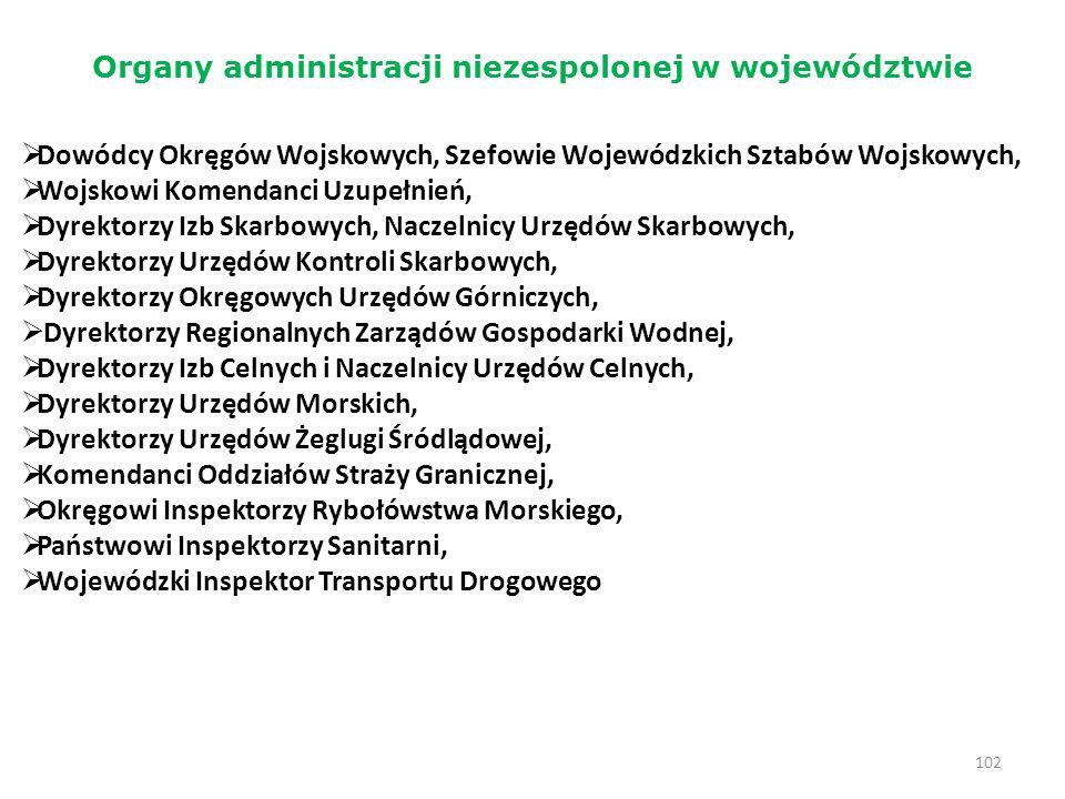 102 Organy administracji niezespolonej w województwie  Dowódcy Okręgów Wojskowych, Szefowie Wojewódzkich Sztabów Wojskowych,  Wojskowi Komendanci Uz