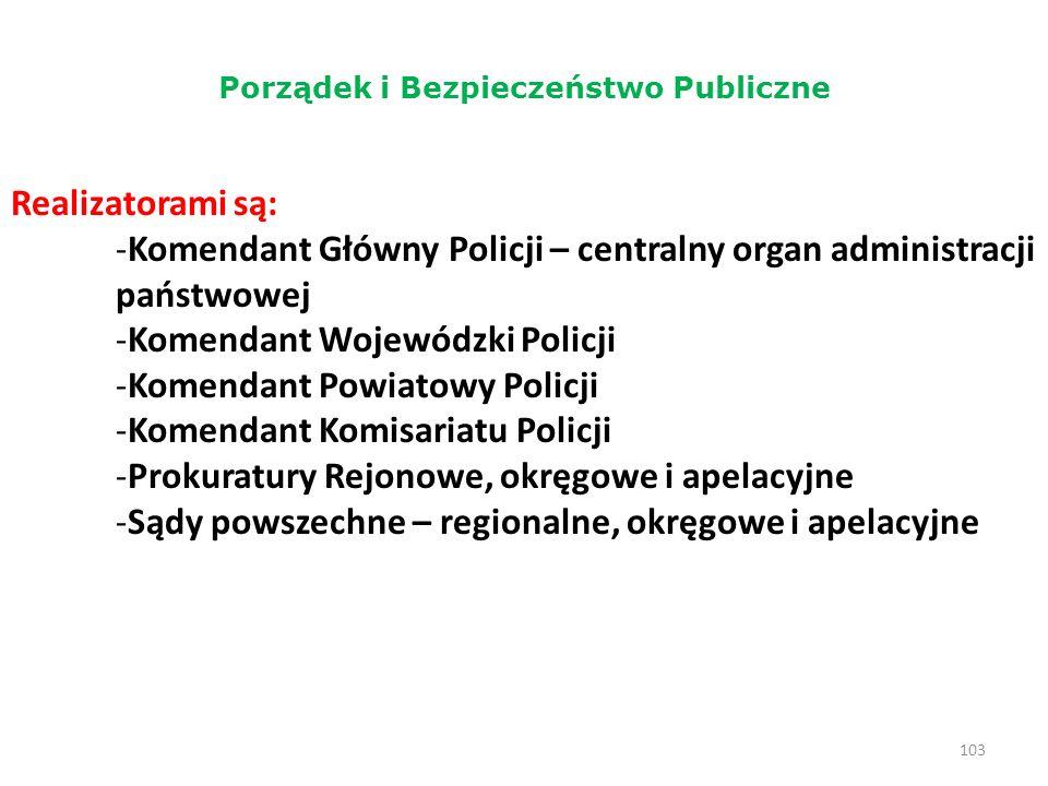 103 Porządek i Bezpieczeństwo Publiczne Realizatorami są: -Komendant Główny Policji – centralny organ administracji państwowej -Komendant Wojewódzki P