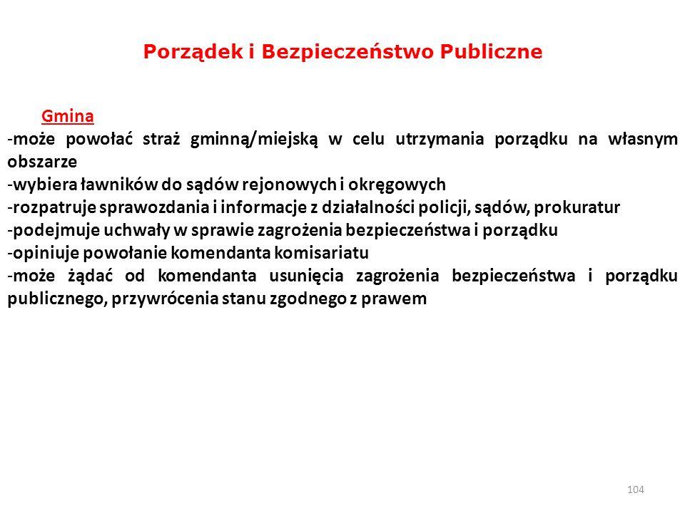 104 Porządek i Bezpieczeństwo Publiczne Gmina -może powołać straż gminną/miejską w celu utrzymania porządku na własnym obszarze -wybiera ławników do s