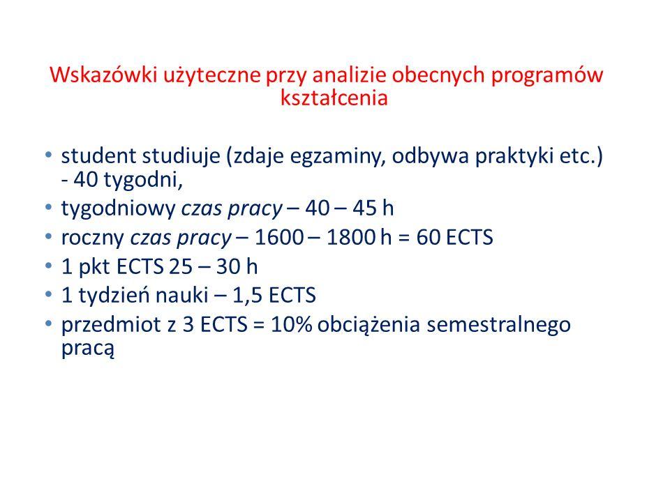 Wskazówki użyteczne przy analizie obecnych programów kształcenia student studiuje (zdaje egzaminy, odbywa praktyki etc.) - 40 tygodni, tygodniowy czas