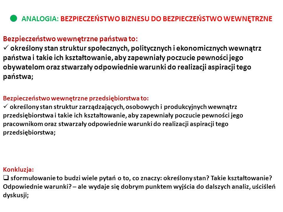 ANALOGIA: BEZPIECZEŃSTWO BIZNESU DO BEZPIECZEŃSTWO WEWNĘTRZNE Bezpieczeństwo wewnętrzne państwa to: określony stan struktur społecznych, politycznych