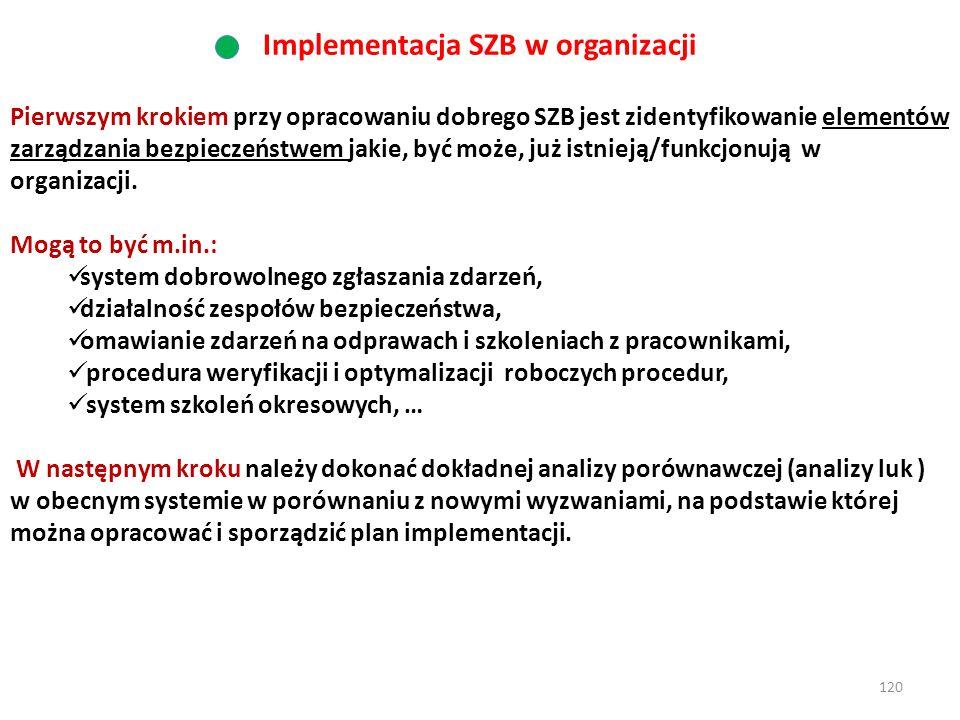 120 Pierwszym krokiem przy opracowaniu dobrego SZB jest zidentyfikowanie elementów zarządzania bezpieczeństwem jakie, być może, już istnieją/funkcjonu