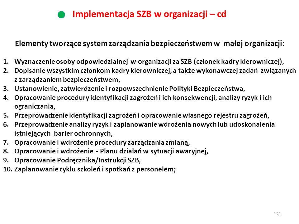 121 Elementy tworzące system zarządzania bezpieczeństwem w małej organizacji: 1.Wyznaczenie osoby odpowiedzialnej w organizacji za SZB (członek kadry