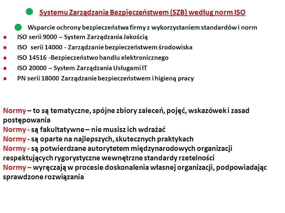 Systemu Zarządzania Bezpieczeństwem (SZB) według norm ISO Wsparcie ochrony bezpieczeństwa firmy z wykorzystaniem standardów i norm ISO serii 9000 – Sy
