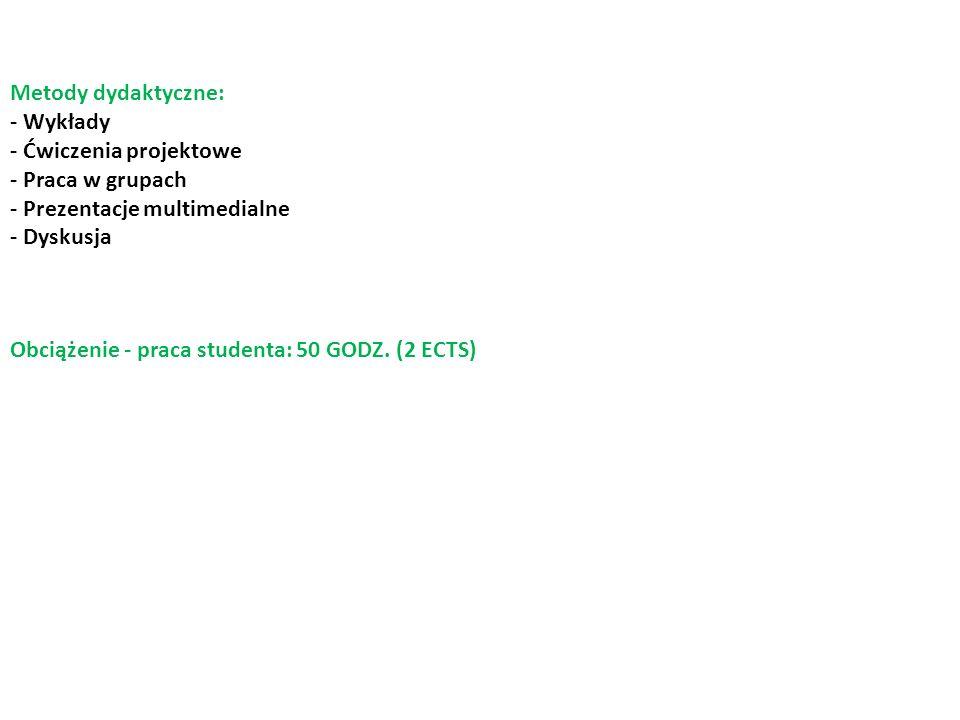 Metody dydaktyczne: - Wykłady - Ćwiczenia projektowe - Praca w grupach - Prezentacje multimedialne - Dyskusja Obciążenie - praca studenta: 50 GODZ. (2