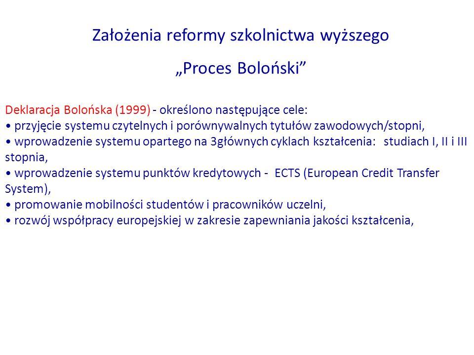 Deklaracja Bolońska (1999) - określono następujące cele: przyjęcie systemu czytelnych i porównywalnych tytułów zawodowych/stopni, wprowadzenie systemu