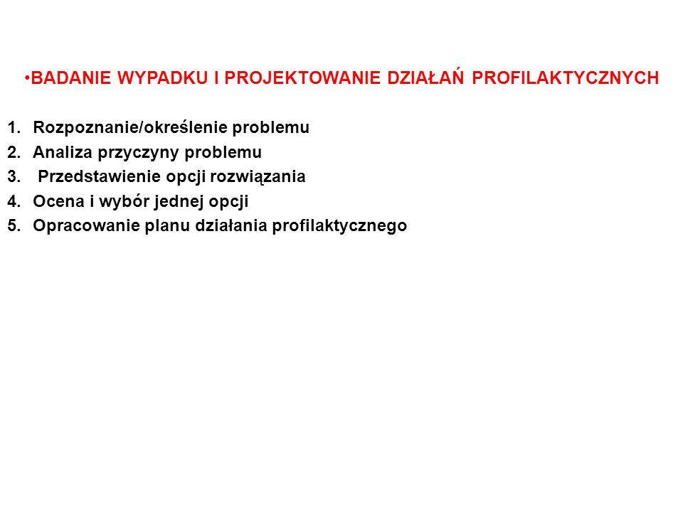 BADANIE WYPADKU I PROJEKTOWANIE DZIAŁAŃ PROFILAKTYCZNYCH 1.Rozpoznanie/określenie problemu 2.Analiza przyczyny problemu 3. Przedstawienie opcji rozwią