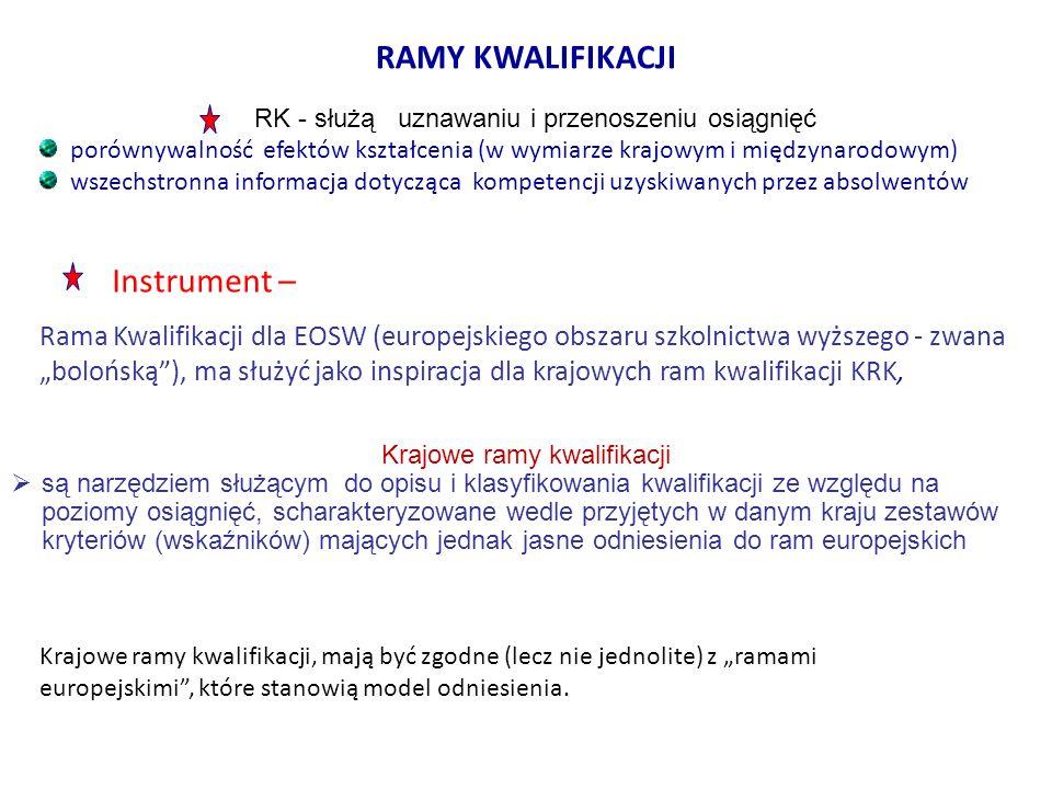 [1] Frączek A., Kofta M., Frustracja i stres psychologiczny, [w:] (red.) Tomaszewski T., Psychologia, PWN, Warszawa 1976, s.