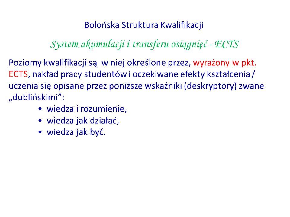 Bolońska Struktura Kwalifikacji System akumulacji i transferu osiągnięć - ECTS Poziomy kwalifikacji są w niej określone przez, wyrażony w pkt. ECTS, n