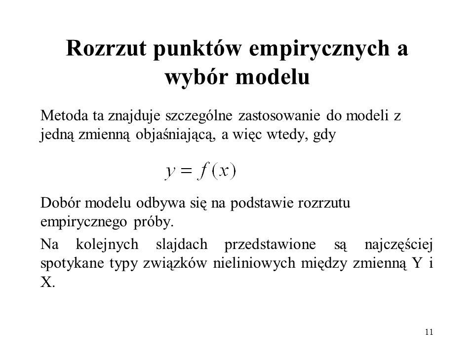 11 Rozrzut punktów empirycznych a wybór modelu Metoda ta znajduje szczególne zastosowanie do modeli z jedną zmienną objaśniającą, a więc wtedy, gdy Do