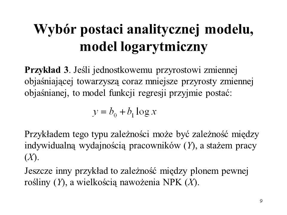 9 Wybór postaci analitycznej modelu, model logarytmiczny Przykład 3. Jeśli jednostkowemu przyrostowi zmiennej objaśniającej towarzyszą coraz mniejsze