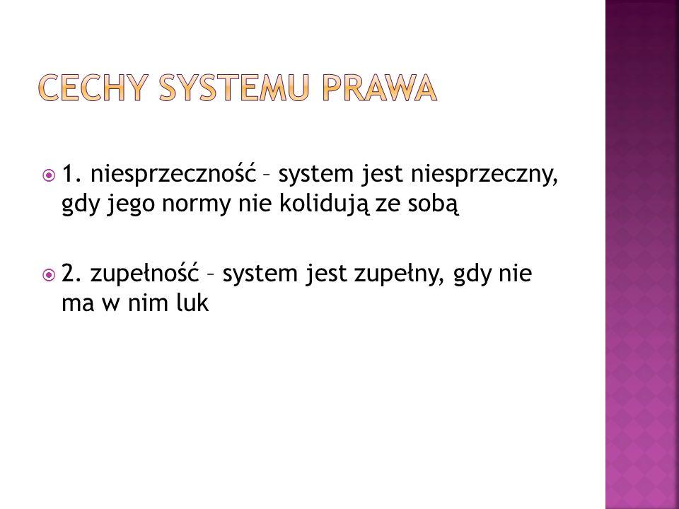  1. niesprzeczność – system jest niesprzeczny, gdy jego normy nie kolidują ze sobą  2. zupełność – system jest zupełny, gdy nie ma w nim luk