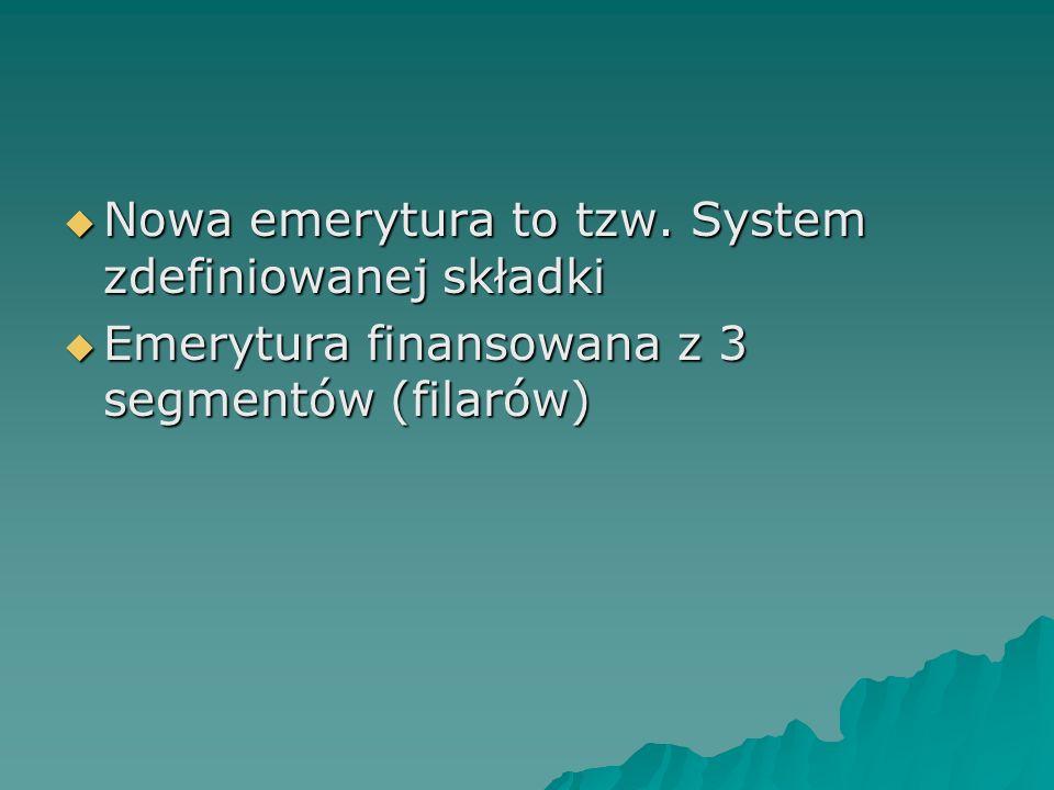  Nowa emerytura to tzw. System zdefiniowanej składki  Emerytura finansowana z 3 segmentów (filarów)
