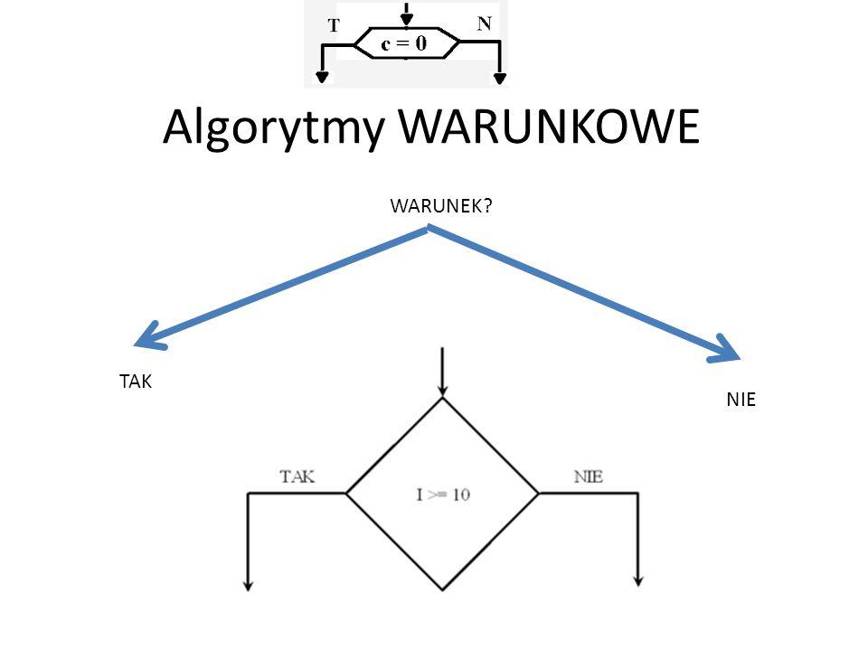 Algorytmy WARUNKOWE TAK NIE WARUNEK?
