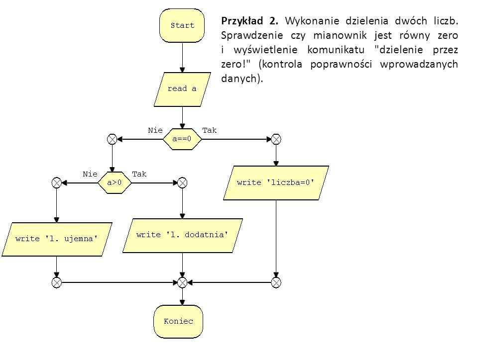 Przykład 2. Wykonanie dzielenia dwóch liczb. Sprawdzenie czy mianownik jest równy zero i wyświetlenie komunikatu