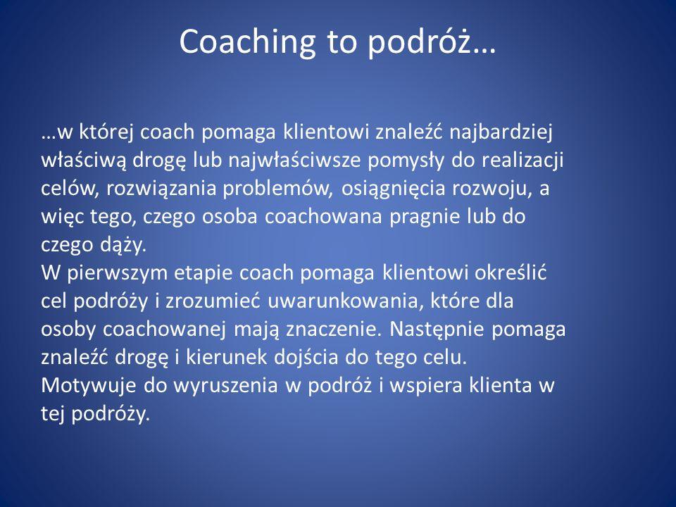 Coaching to podróż… …w której coach pomaga klientowi znaleźć najbardziej właściwą drogę lub najwłaściwsze pomysły do realizacji celów, rozwiązania pro