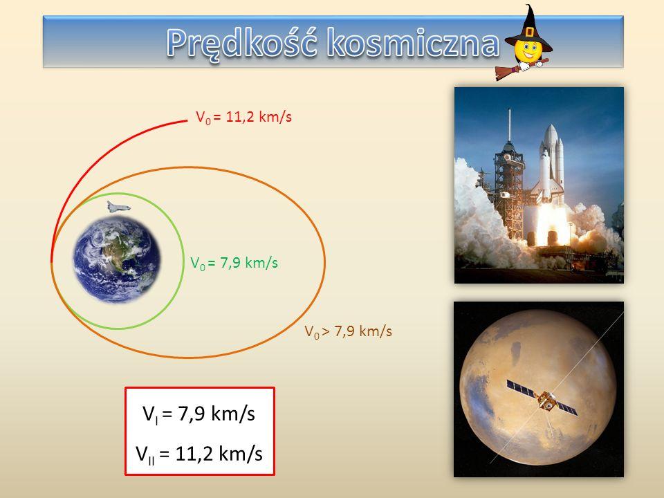 V 0 = 7,9 km/s V 0 > 7,9 km/s V 0 = 11,2 km/s V I = 7,9 km/s V II = 11,2 km/s