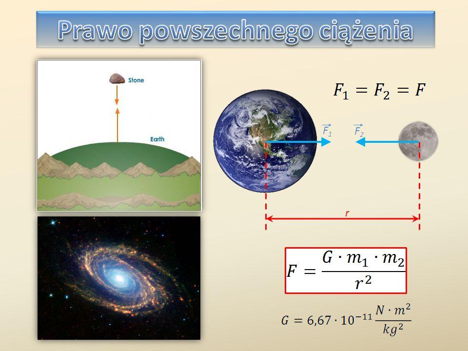 Korzystając z prawa powszechnego ciążenia, oblicz z jaką siłą Ziemia przyciąga ciało o masie 60 kg.