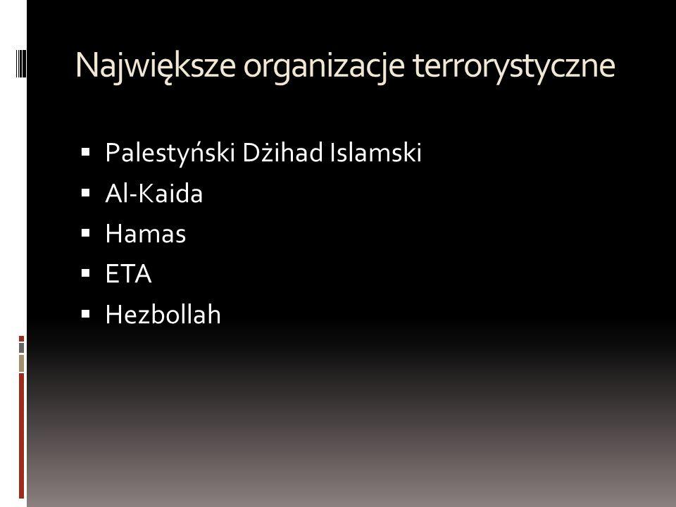 Największe organizacje terrorystyczne  Palestyński Dżihad Islamski  Al-Kaida  Hamas  ETA  Hezbollah