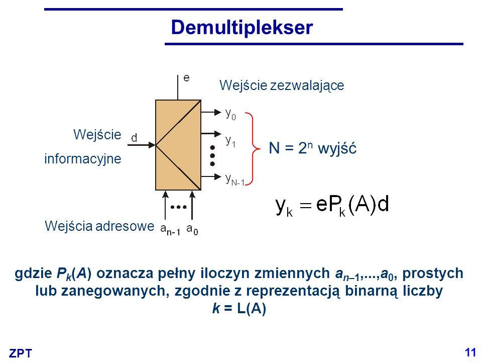 ZPT Demultiplekser gdzie P k (A) oznacza pełny iloczyn zmiennych a n–1,...,a 0, prostych lub zanegowanych, zgodnie z reprezentacją binarną liczby k =