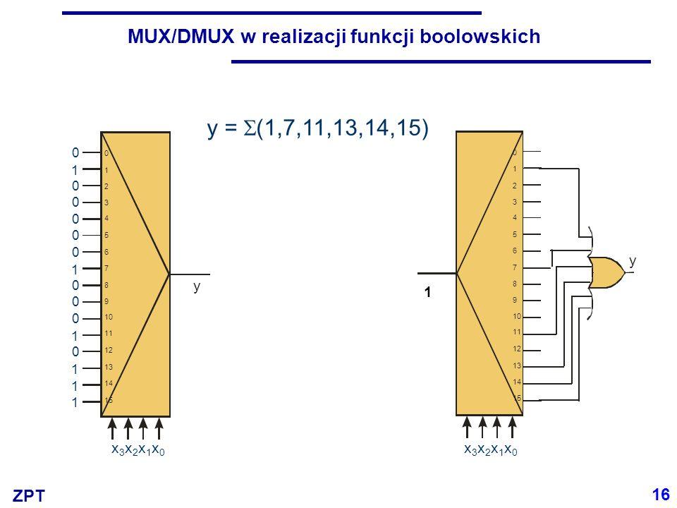 ZPT y =  (1,7,11,13,14,15) 16 MUX/DMUX w realizacji funkcji boolowskich x3x2x1x0x3x2x1x0 1 y 0 1 2 3 4 5 6 7 8 9 10 11 12 13 14 15 x3x2x1x0x3x2x1x0 0