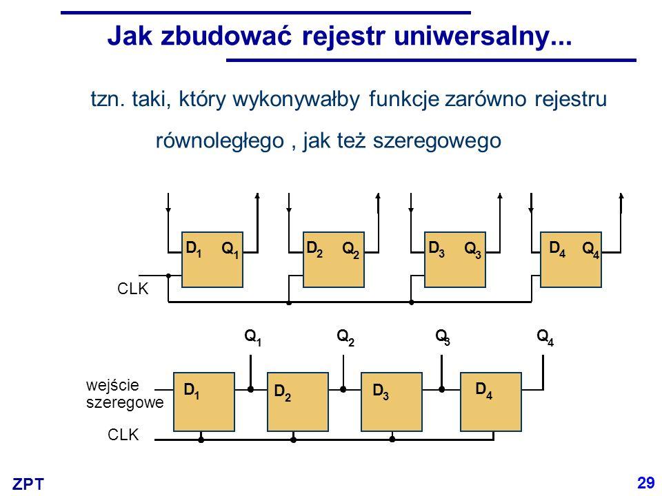 ZPT Jak zbudować rejestr uniwersalny... Q 1 Q 3 Q 2 Q 4 CLK wejście szeregowe D 1 D 2 D 3 D 4 tzn. taki, który wykonywałby funkcje zarówno rejestru CL