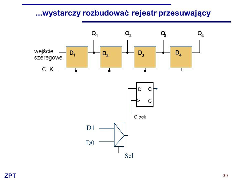 ZPT 30...wystarczy rozbudować rejestr przesuwający Q 1 Q 3 Q 2 Q 4 CLK wejście szeregowe D 1 D 2 D 3 D 4 Clock D0 D1 D Q Q Sel