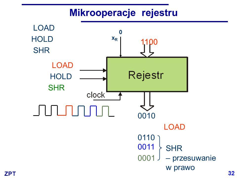 ZPT Mikrooperacje rejestru 1100 SHR – przesuwanie w prawo LOAD SHR LOAD HOLD SHR LOAD HOLD 0010 0110 0011 0001 1100 32 xRxR 0