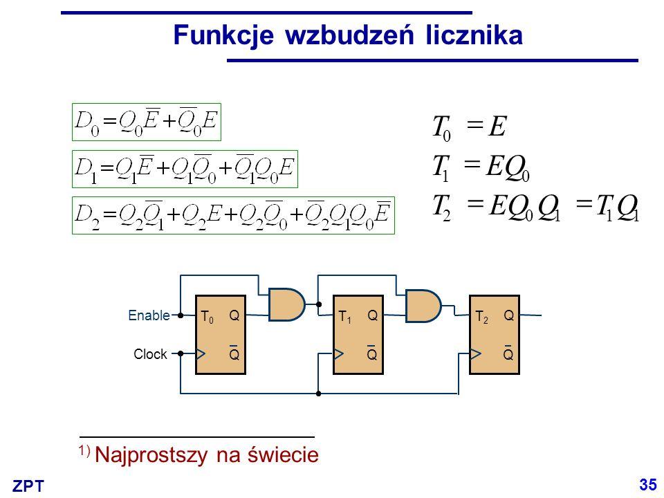 ZPT Funkcje wzbudzeń licznika T0T0 Q Q Clock T1T1 Q Q Enable T2T2 Q Q 11 QT  102 01 0 QEQT T ET    1) Najprostszy na świecie 35