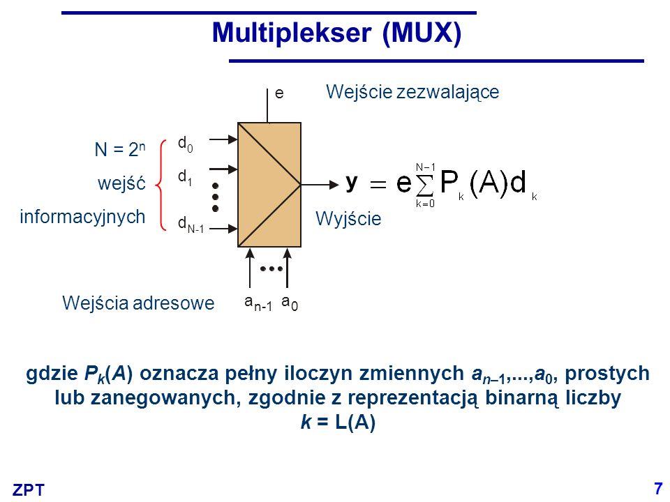 ZPT Multiplekser (MUX) gdzie P k (A) oznacza pełny iloczyn zmiennych a n–1,...,a 0, prostych lub zanegowanych, zgodnie z reprezentacją binarną liczby