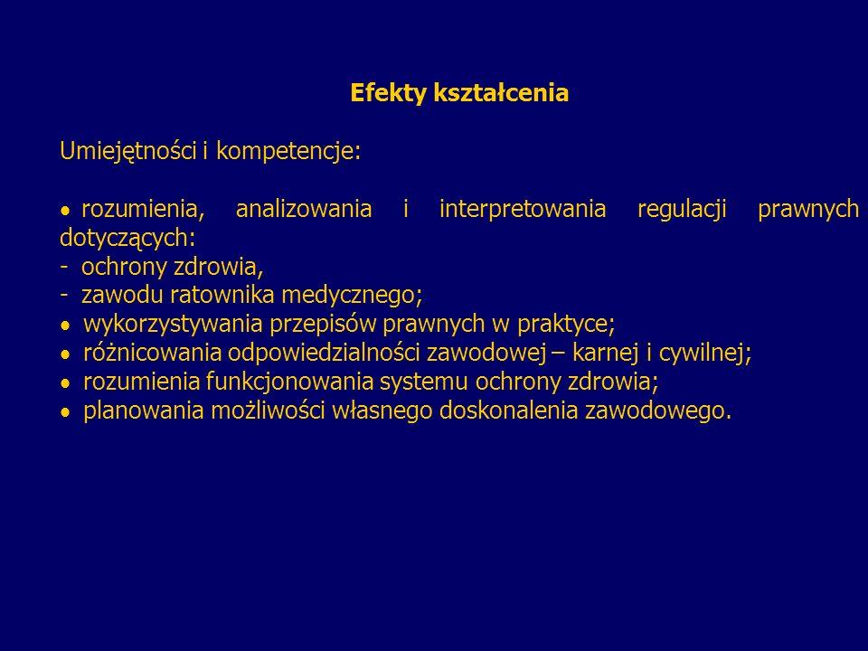 Zalecana literatura podstawowa: 1.Materiały opracowane przez wykładowcę 2.