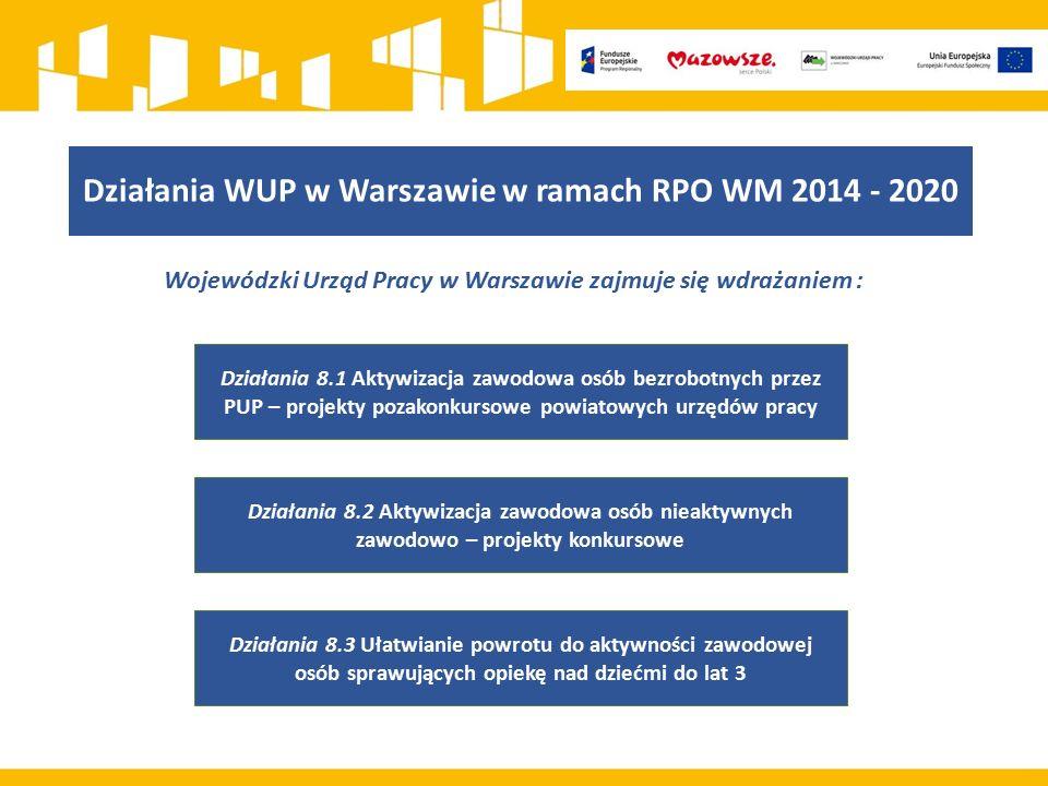 Działania WUP w Warszawie w ramach RPO WM 2014 - 2020 Wojewódzki Urząd Pracy w Warszawie zajmuje się wdrażaniem : Działania 8.2 Aktywizacja zawodowa o