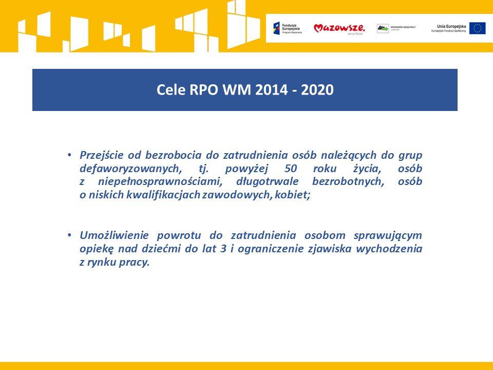 Cele RPO WM 2014 - 2020 Przejście od bezrobocia do zatrudnienia osób należących do grup defaworyzowanych, tj. powyżej 50 roku życia, osób z niepełnosp