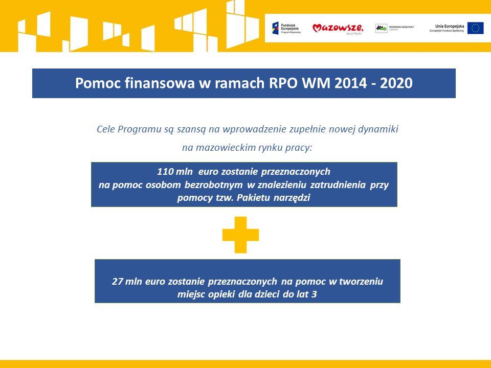 Pomoc finansowa w ramach RPO WM 2014 - 2020 Cele Programu są szansą na wprowadzenie zupełnie nowej dynamiki na mazowieckim rynku pracy: 110 mln euro zostanie przeznaczonych na pomoc osobom bezrobotnym w znalezieniu zatrudnienia przy pomocy tzw.