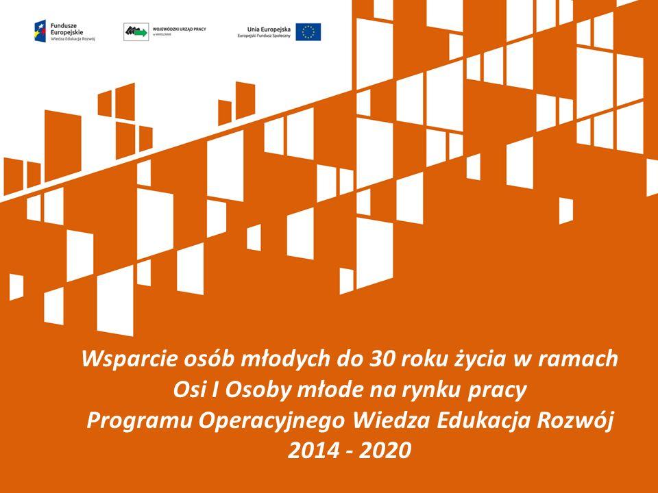 Wsparcie osób młodych do 30 roku życia w ramach Osi I Osoby młode na rynku pracy Programu Operacyjnego Wiedza Edukacja Rozwój 2014 - 2020
