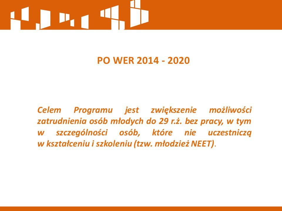 Celem Programu jest zwiększenie możliwości zatrudnienia osób młodych do 29 r.ż. bez pracy, w tym w szczególności osób, które nie uczestniczą w kształc