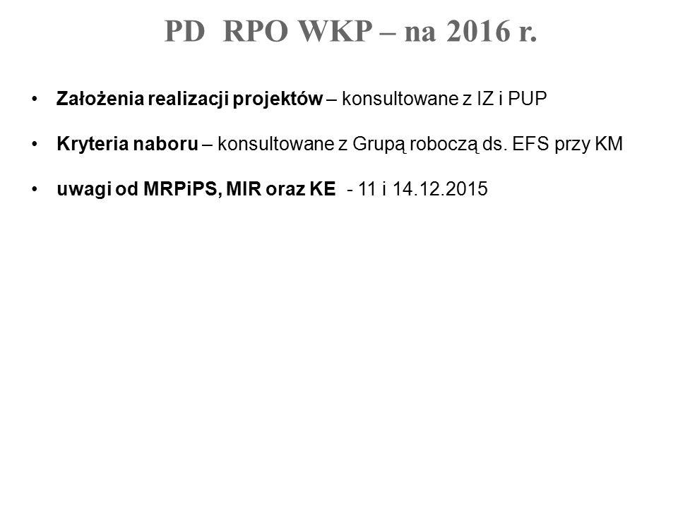 Założenia realizacji projektów – konsultowane z IZ i PUP Kryteria naboru – konsultowane z Grupą roboczą ds.