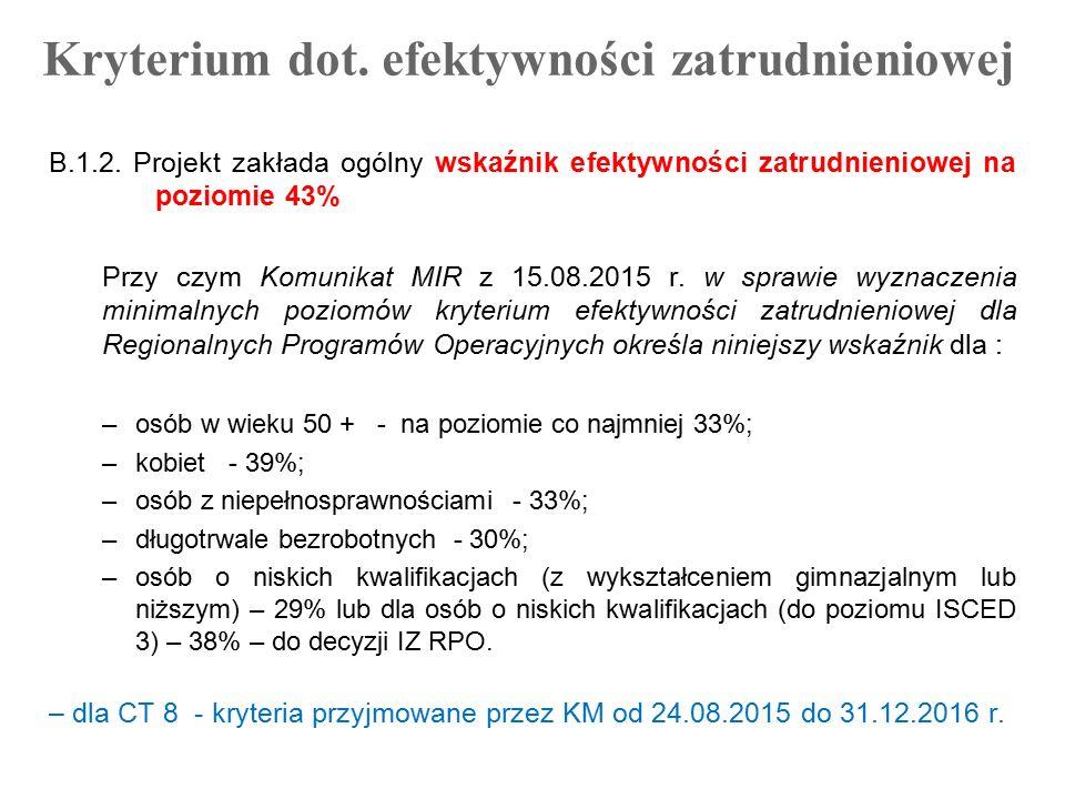 Kryterium dot. efektywności zatrudnieniowej B.1.2.