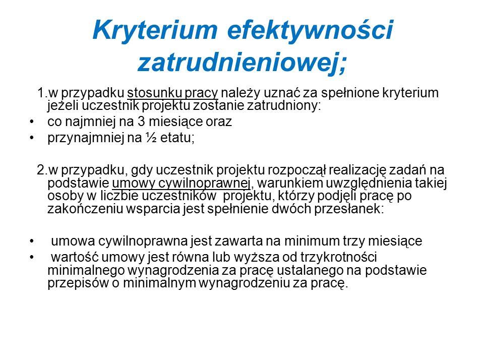 Instrumenty i usługi rynku pracy wynikające z ustawy z dnia 20 kwietnia 2004 r.