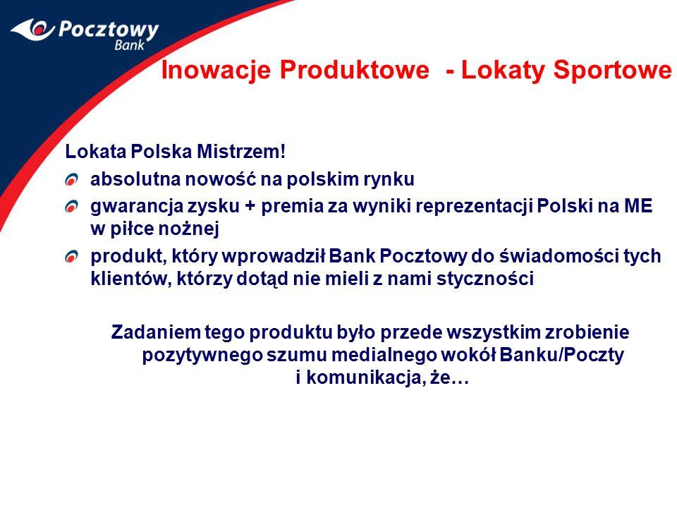 Inowacje Produktowe - Lokaty Sportowe Lokata Polska Mistrzem! absolutna nowość na polskim rynku gwarancja zysku + premia za wyniki reprezentacji Polsk