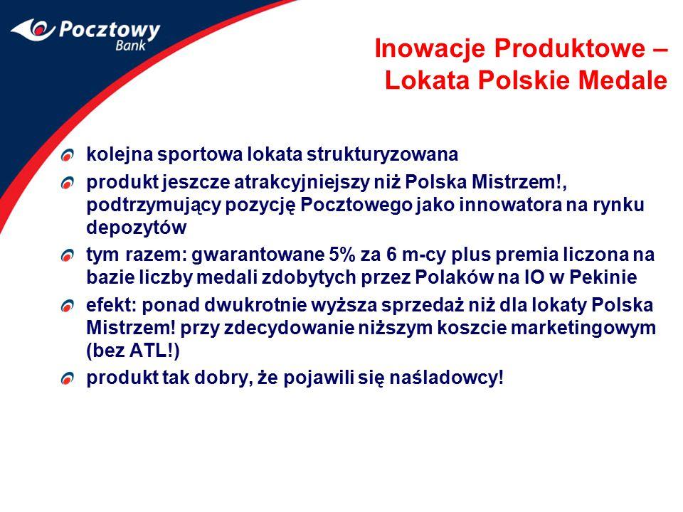 Inowacje Produktowe – Lokata Polskie Medale kolejna sportowa lokata strukturyzowana produkt jeszcze atrakcyjniejszy niż Polska Mistrzem!, podtrzymując