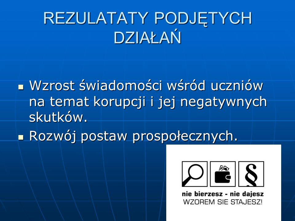 REZULATATY PODJĘTYCH DZIAŁAŃ Wzrost świadomości wśród uczniów na temat korupcji i jej negatywnych skutków.