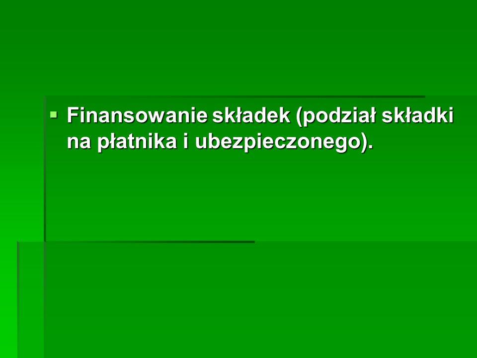  Finansowanie składek (podział składki na płatnika i ubezpieczonego).