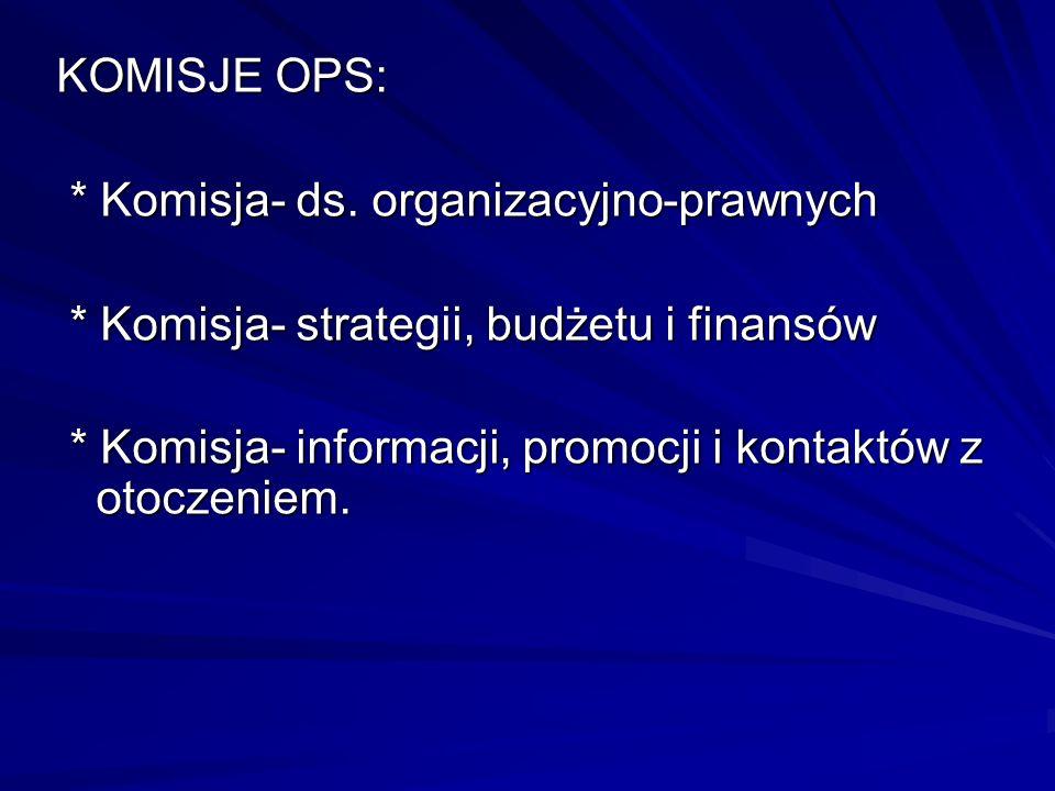 KOMISJE OPS: * Komisja- ds. organizacyjno-prawnych * Komisja- ds.