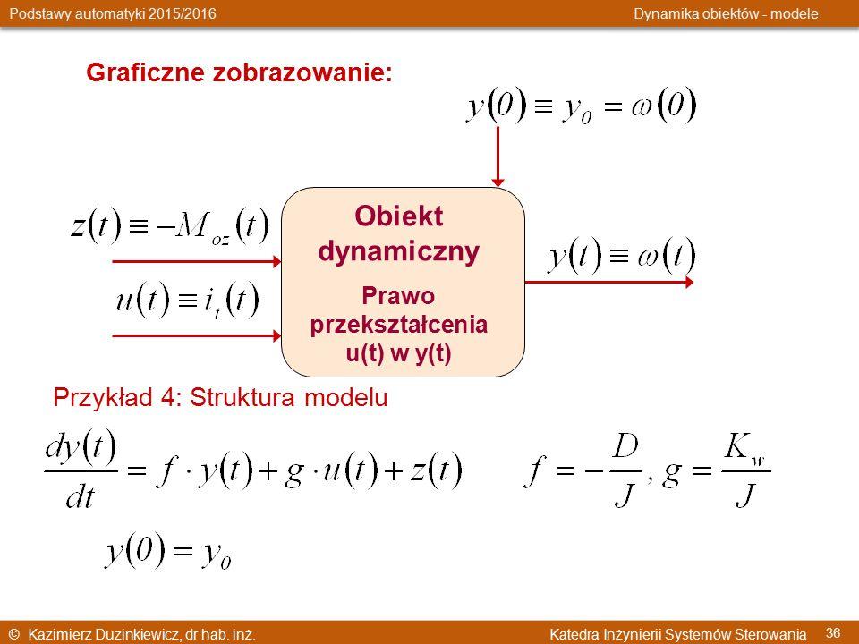 © Kazimierz Duzinkiewicz, dr hab. inż. Katedra Inżynierii Systemów Sterowania Podstawy automatyki 2015/2016 Dynamika obiektów - modele 36 Graficzne zo