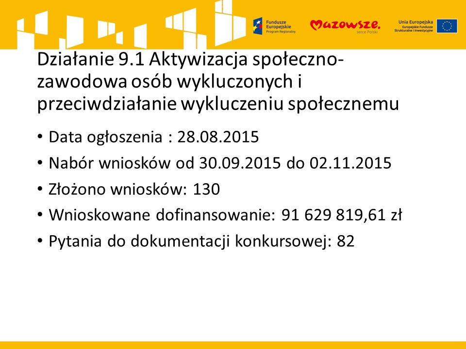 Działanie 9.1 Aktywizacja społeczno- zawodowa osób wykluczonych i przeciwdziałanie wykluczeniu społecznemu Data ogłoszenia : 28.08.2015 Nabór wniosków od 30.09.2015 do 02.11.2015 Złożono wniosków: 130 Wnioskowane dofinansowanie: 91 629 819,61 zł Pytania do dokumentacji konkursowej: 82