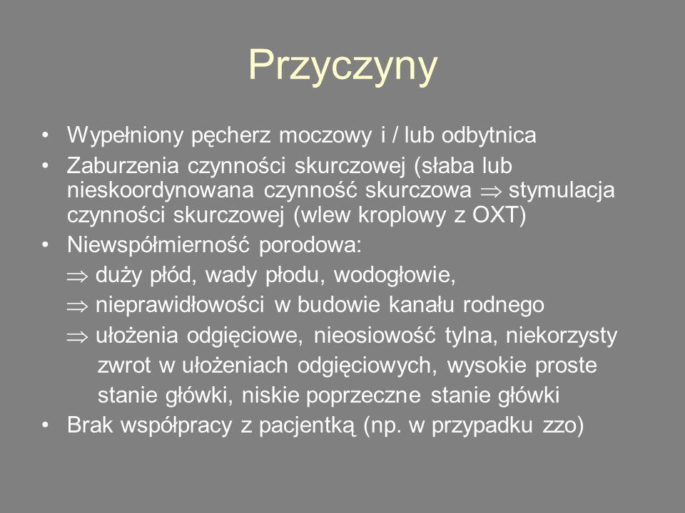 Przyczyny Wypełniony pęcherz moczowy i / lub odbytnica Zaburzenia czynności skurczowej (słaba lub nieskoordynowana czynność skurczowa  stymulacja czy