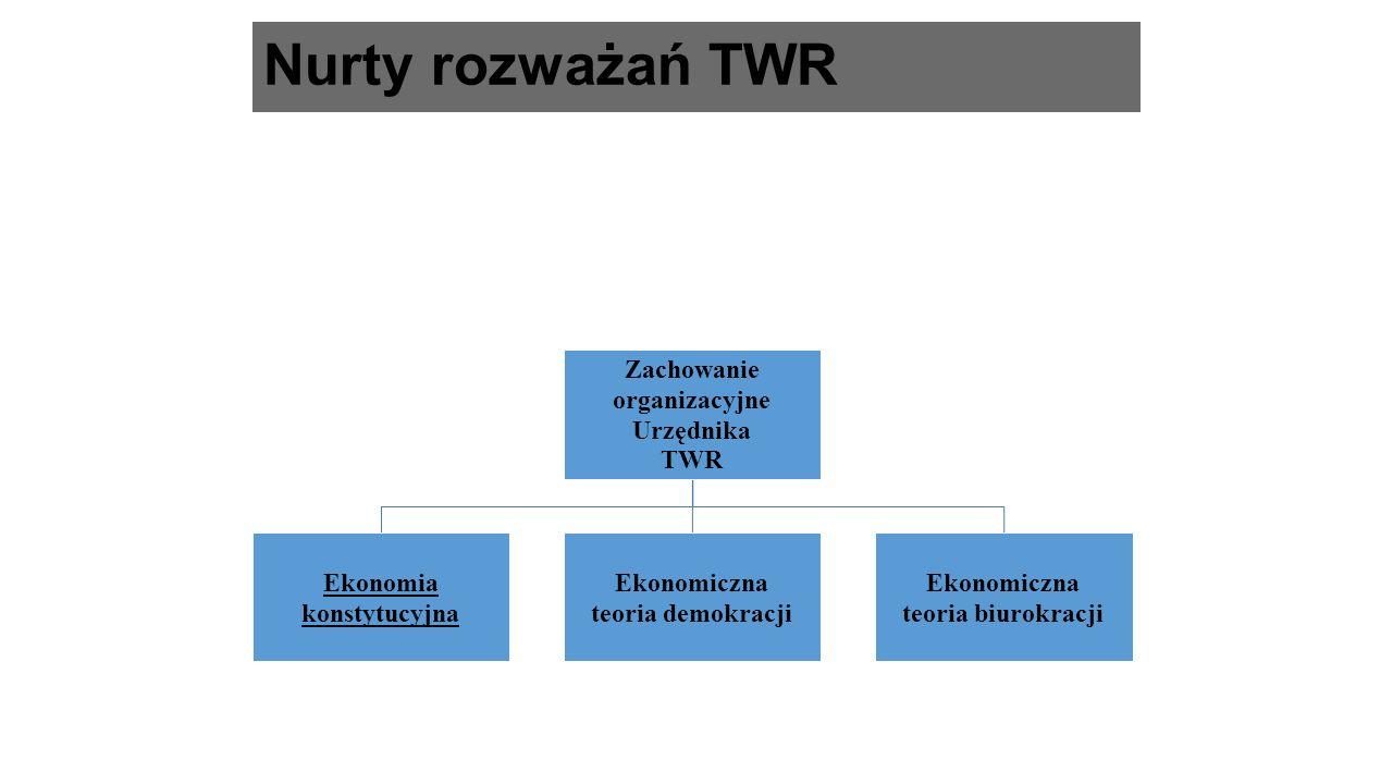 Nurty rozważań TWR Zachowanie organizacyjne Urzędnika TWR Ekonomia konstytucyjna Ekonomiczna teoria demokracji Ekonomiczna teoria biurokracji