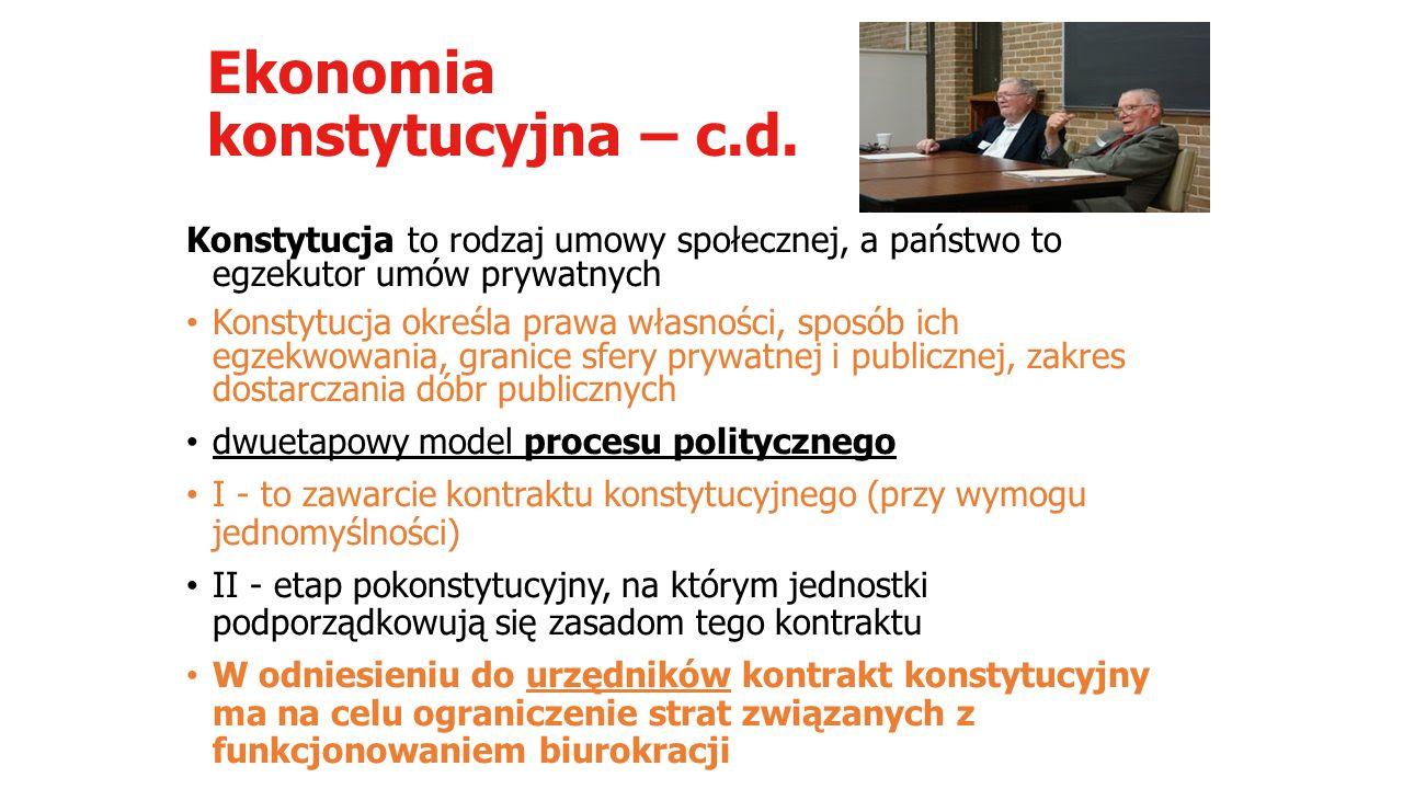 Zachowanie organizacyjne TWR Ekonomia konstytucyjna Ekonomiczna teoria demokracji Ekonomiczna teoria biurokracji